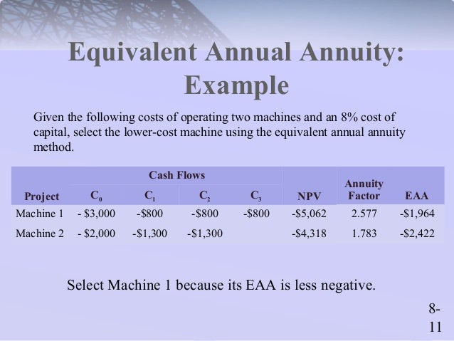 equivalent annual cost Chapter 6 annual worth analysis 1 chapter 6 – annual worth analysis capital recovery is the equivalent annual cost of obtaining the asset plus the salvage.