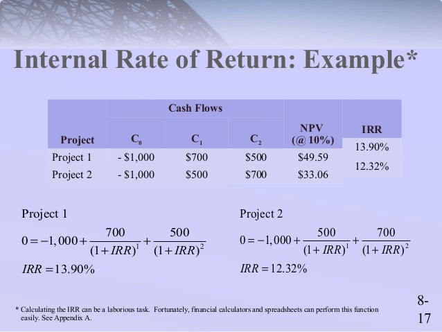Internal rate of return (irr) method explanation, example.