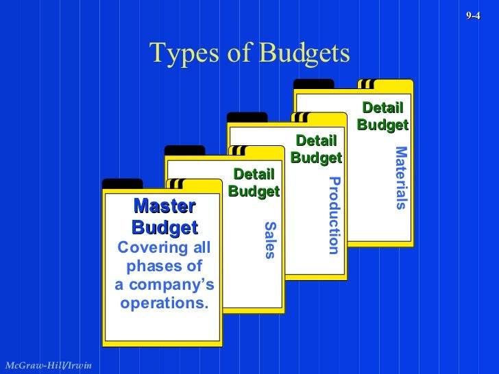 activity based budgeting research papers Comparing budgeting techniques (incremental v zbb)  home students  study resources f5 performance management technical articles  zero- based budgeting emerged first in the public sector in the  if they are unable to  do this, they aren't allocated any resources and their work therefore stops.