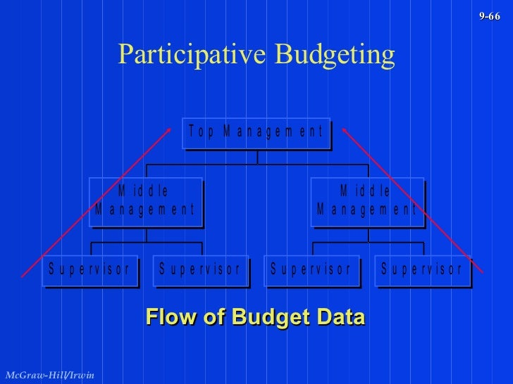profit planning and budgeting Planning and gathering information to create a budget  therefore state agencies  and many community-based and non-profit organizations that receive state.