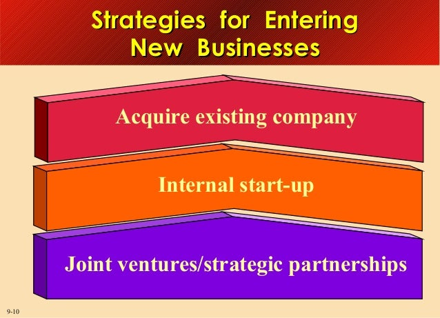 Strategies for Entering New Businesses Acquire existing company Internal start-up  Joint ventures/strategic partnerships 9...