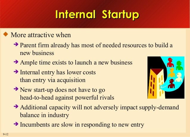 Internal Startup  More attractive when  Parent  firm already has most of needed resources to build a new business   Amp...