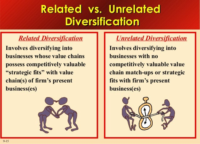 to what extent is diversification the When we talk about diversification in a stock portfolio,  you are not diversified to the extent you could be by investing across various industries and sectors.