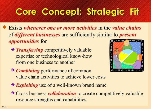 Core Concept: Strategic Fit  Exists whenever one or more activities in the value chains  of different businesses are suff...