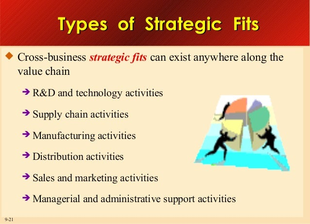 Types of Strategic Fits  Cross-business strategic fits can exist anywhere along the  value chain  R&D  and technology ac...