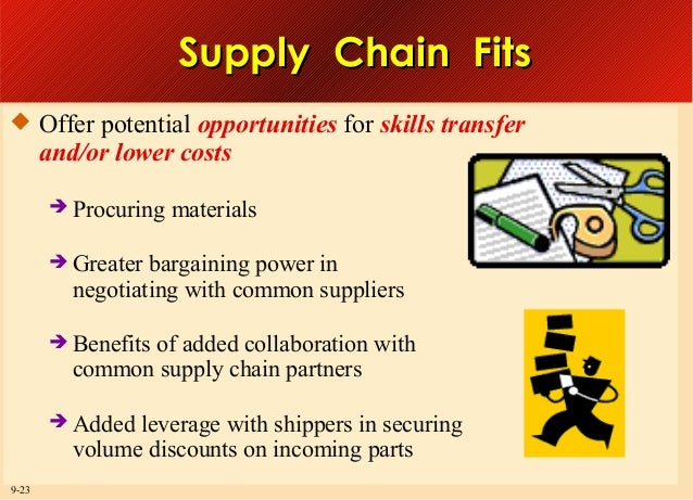Supply Chain Fits  Offer potential opportunities for skills transfer  and/or lower costs  Procuring  materials   Greate...
