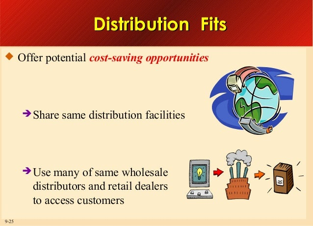 Distribution Fits  Offer potential cost-saving opportunities   Share   Use  same distribution facilities  many of same ...
