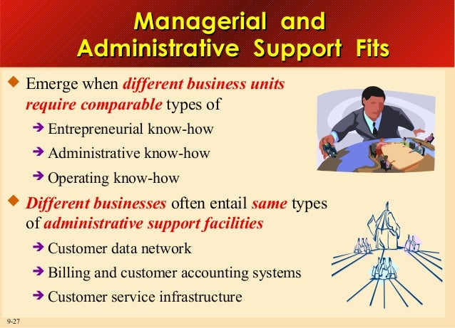 Managerial and Administrative Support Fits  Emerge when different business units  require comparable types of  Entrepren...