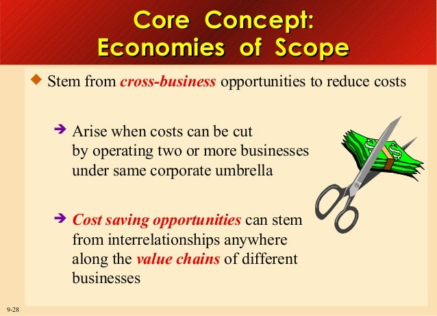 Core Concept: Economies of Scope  Stem from cross-business opportunities to reduce costs     9-28  Arise when costs can...