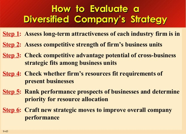 How to Evaluate a Diversified Company's Strategy Step 1: Assess long-term attractiveness of each industry firm is in Step ...
