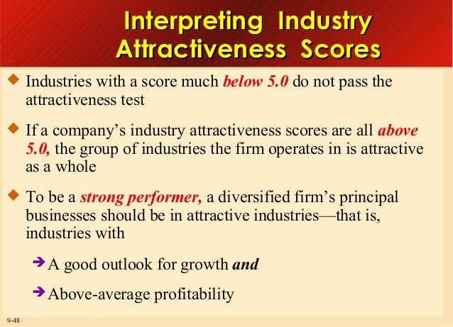 Interpreting Industry Attractiveness Scores  Industries with a score much below 5.0 do not pass the  attractiveness test ...