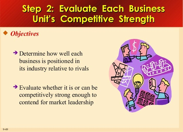 Step 2: Evaluate Each Business Unit's Competitive Strength  Objectives  Determine  how well each business is positioned ...