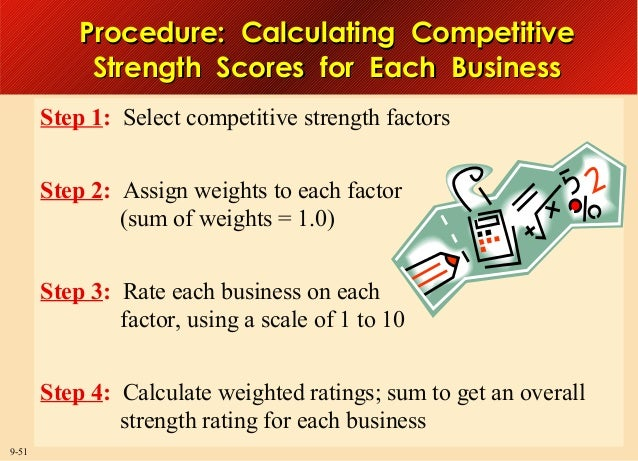 Procedure: Calculating Competitive Strength Scores for Each Business Step 1: Select competitive strength factors Step 2: A...