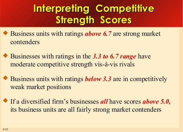 Interpreting Competitive Strength Scores  Business units with ratings above 6.7 are strong market  contenders  Businesse...