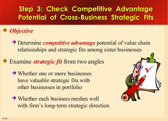 Step 3: Check Competitive Advantage Potential of Cross-Business Strategic Fits  Objective  Determine  competitive advant...