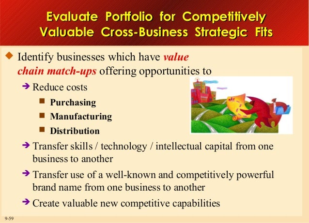 Evaluate Portfolio for Competitively Valuable Cross-Business Strategic Fits  Identify businesses which have value  chain ...