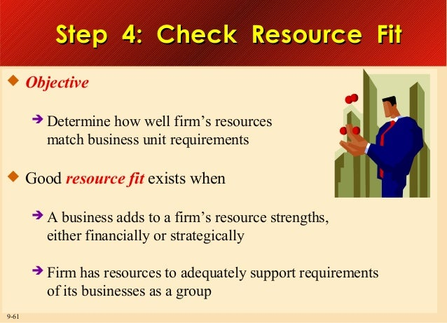 Step 4: Check Resource Fit  Objective  Determine  how well firm's resources match business unit requirements   Good res...