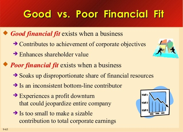 Good vs. Poor Financial Fit  Good financial fit exists when a business  Contributes  Enhances  to achievement of corpor...