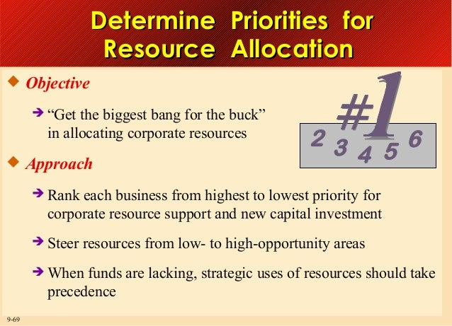"""Determine Priorities for Resource Allocation  Objective  """"Get  the biggest bang for the buck"""" in allocating corporate re..."""
