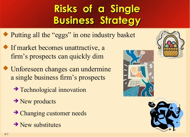 """Risks of a Single Business Strategy  Putting all the """"eggs"""" in one industry basket  If market becomes unattractive, a  f..."""