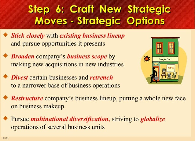 Step 6: Craft New Strategic Moves - Strategic Options  Stick closely with existing business lineup  and pursue opportunit...