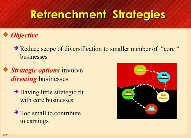 """Retrenchment Strategies  Objective  Reduce  scope of diversification to smaller number of """"core """" businesses   Strategi..."""