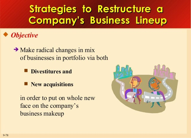 Strategies to Restructure a Company's Business Lineup  Objective  Make  radical changes in mix of businesses in portfoli...