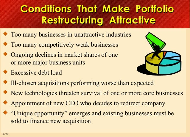 Conditions That Make Portfolio Restructuring Attractive  Too many businesses in unattractive industries  Too many compet...