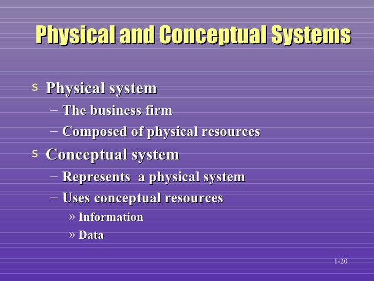 introduction to computer based information system Keywords: computer based information system, public universities in kenya,  egerton university 1 introduction the worry most managers and designers of.
