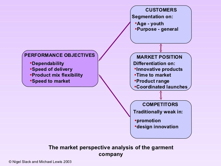 the market segmentation and the aggregating prospectives Medtronic's market segmentation strategy  based on market segmentation, which involves aggregating prospective buyers into groups, or.