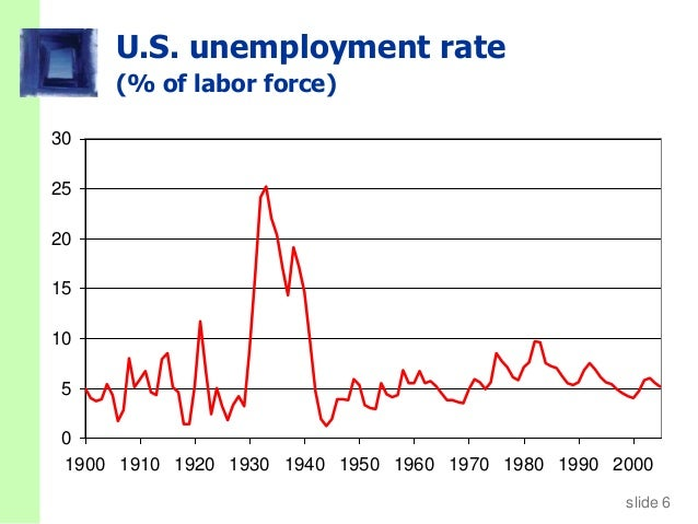 macroeconomics unemployment Unemployment remains high for two reasons: (1) frictional and structural employment and (2) with an expanding economy, more people move into the labor force looking for work.