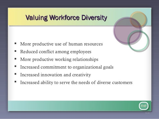 should diversity in the workplace be legally mandated Diversity management,  your company's client base could increase because of your reputation as a business that values diversity in the workplace  mandated.