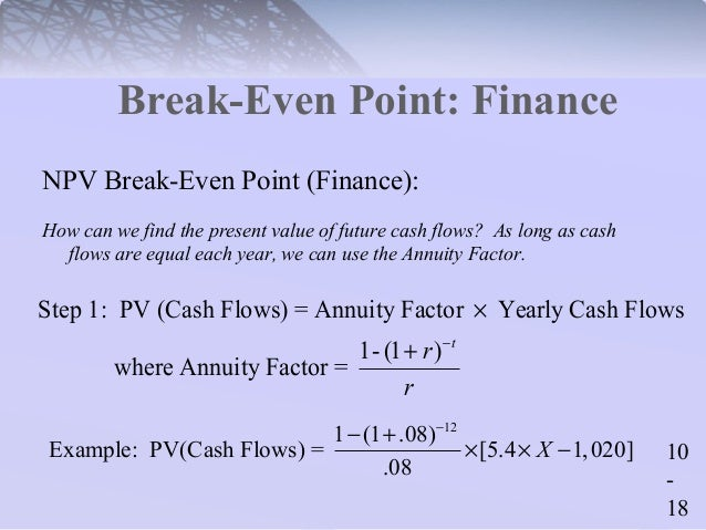Image Result For Accounting Break Even Point