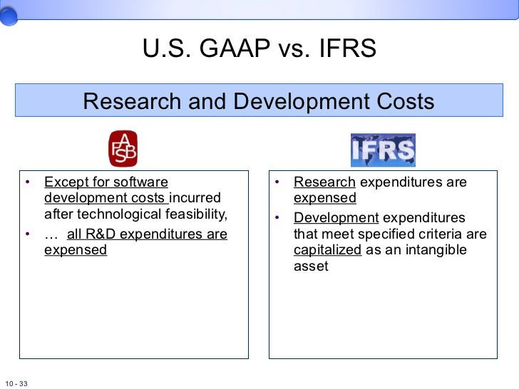 intangible assets gaap vs ifrs We have the same term and the same intentions under ifrs (ias 36, impairment  of assets) as under us gaap (asc 360-10 impairment or.