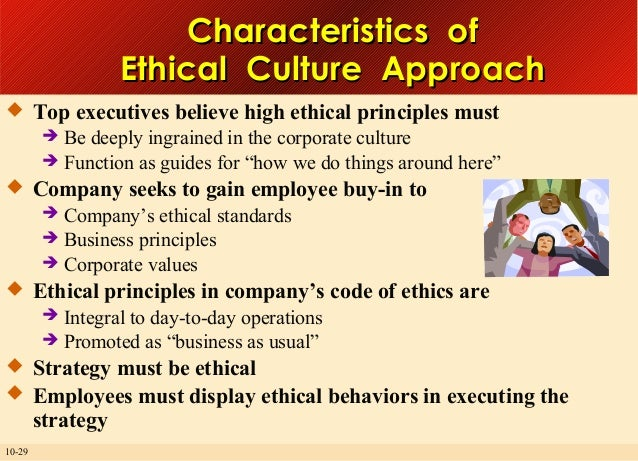 Chap010 strategy. ethics and social resposnsibility