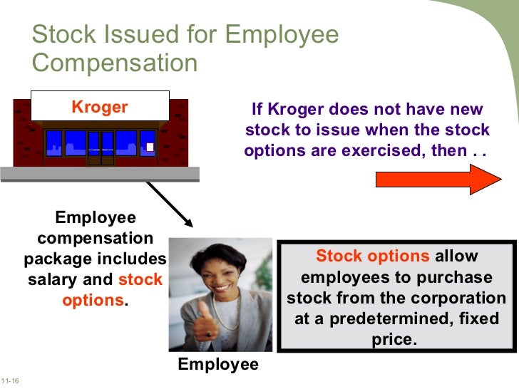 Accounting for stock options issued to non-employees