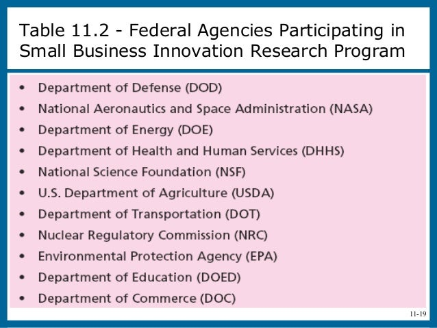 11-19Table 11.2 - Federal Agencies Participating inSmall Business Innovation Research Program