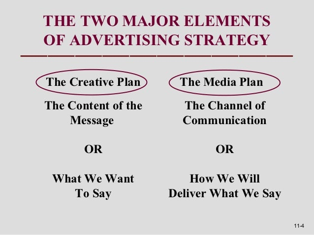 THE TWO MAJOR ELEMENTSOF ADVERTISING STRATEGYThe Creative Plan     The Media PlanThe Content of the     The Channel of    ...