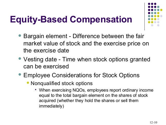 Incentive stock options fair market value