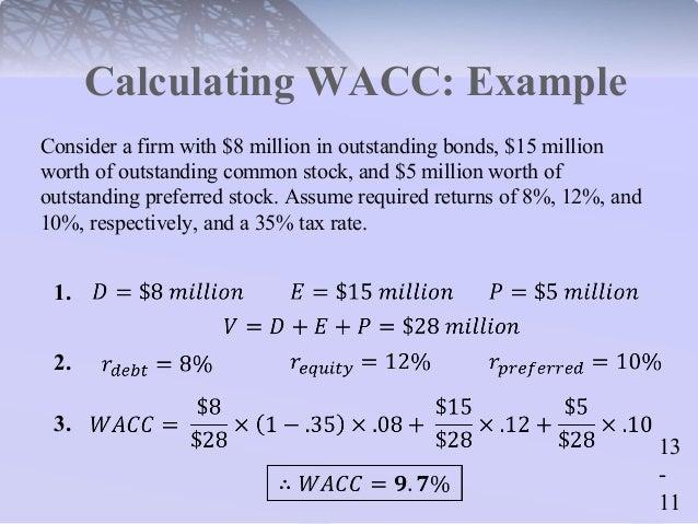 Do cost of capital formulas consider tax integration?