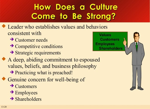 Chap013 corporate culture ane leadership