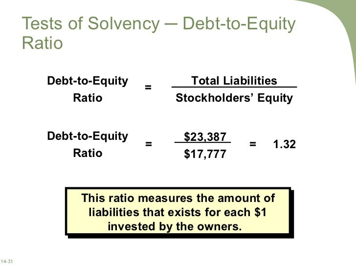 Shareholders' equity, also known as stockholders' equity, can be either negative or positive. If positive, the company has enough assets to cover its liabilities. If negative, the company's liabilities exceed its assets; if prolonged, this is considered balance sheet insolvency.