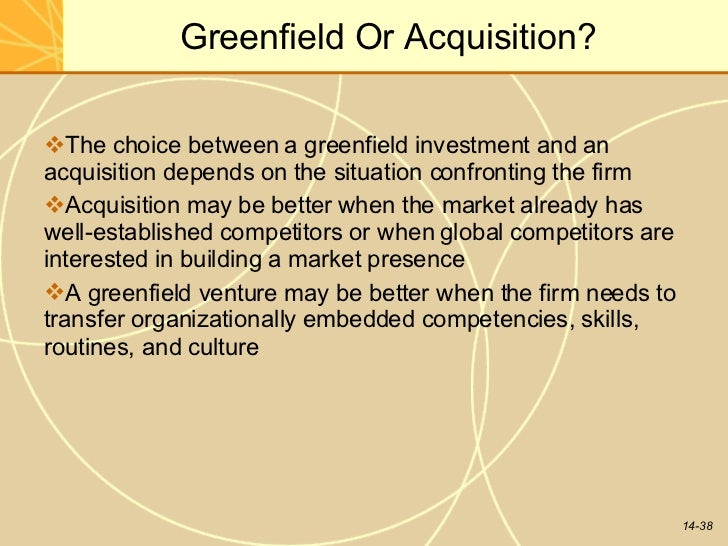 acquisitions versus greenfield investments Foreign market entry strategies and post-entry growth: acquisitions vs greenfield investments.
