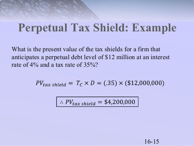 finance and debt tax shields Answer to why is debt financing said to include a tax shield for the company a) taxes are reduced by the amount of the debt b) t.