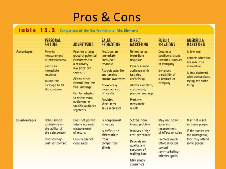 pros and cons promotional mix This essay will critically discuss the philosophies and pros & cons of corporate marketing making references to the work of balmer and geyser the essay will also examine the historiography or the phases through which the corporate marketing has passed through over the few decades before.