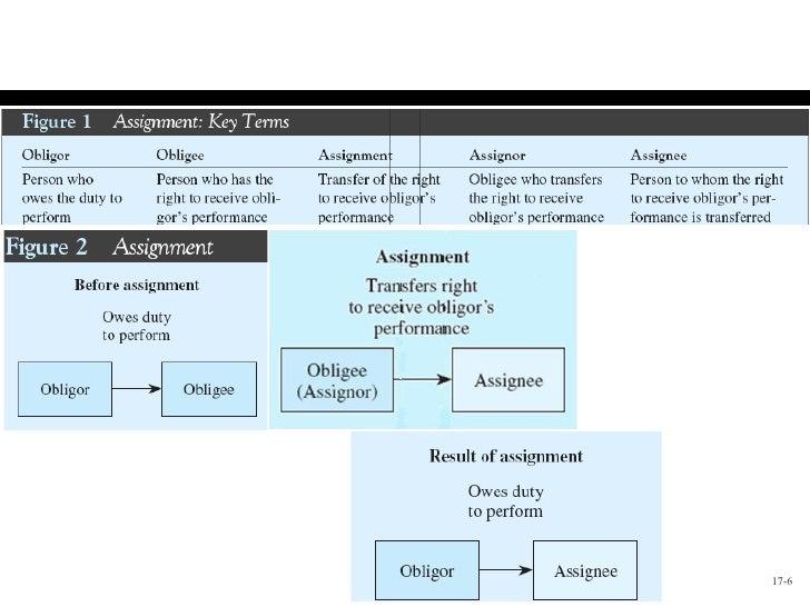 Assignability legal definition of assignability