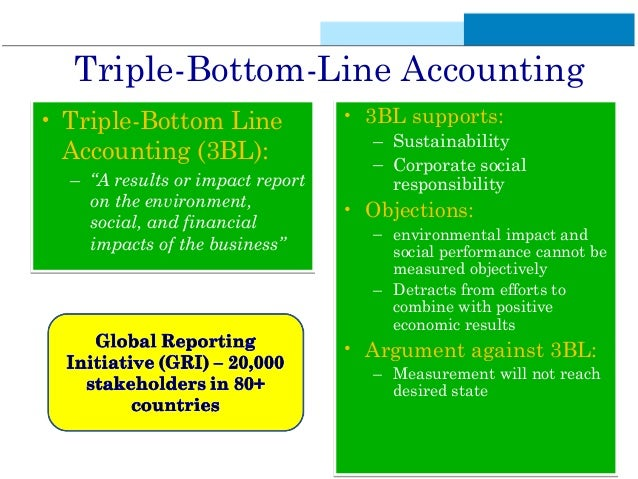 arguments against triple bottom line accounting The so-called triple bottom lin e (tbl or 3bl) refers to people, planet a triple bottom line enterprise seeks to benefit many constituencies some main arguments against tbl are.