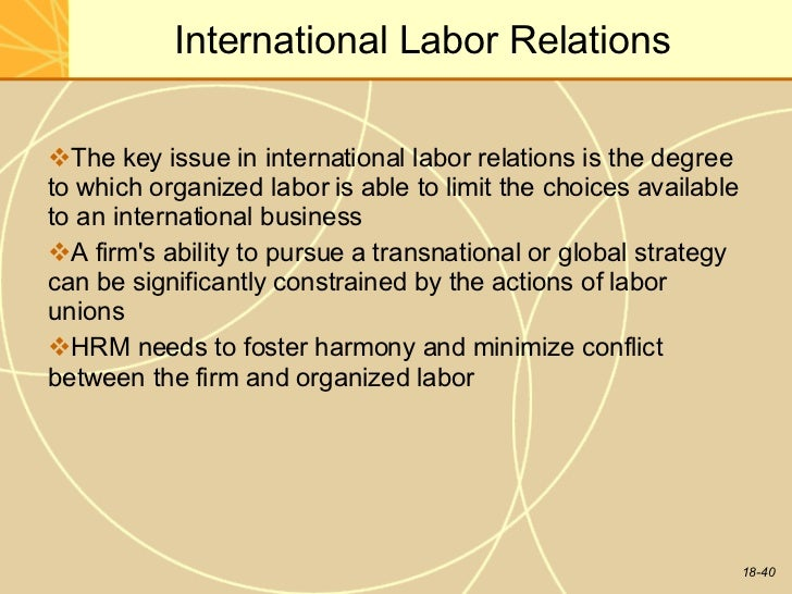 international labor relations Go to the workplace relations the department of jobs and small business manages australia's engagement with the international on international labour issues.