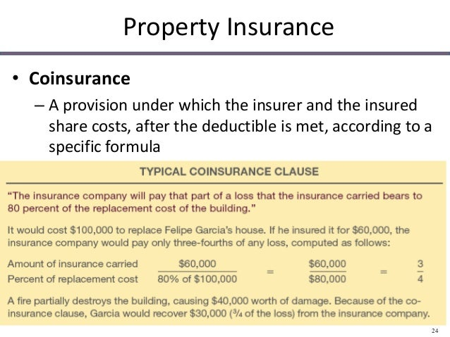 What Is Coinsurance On Commercial Property