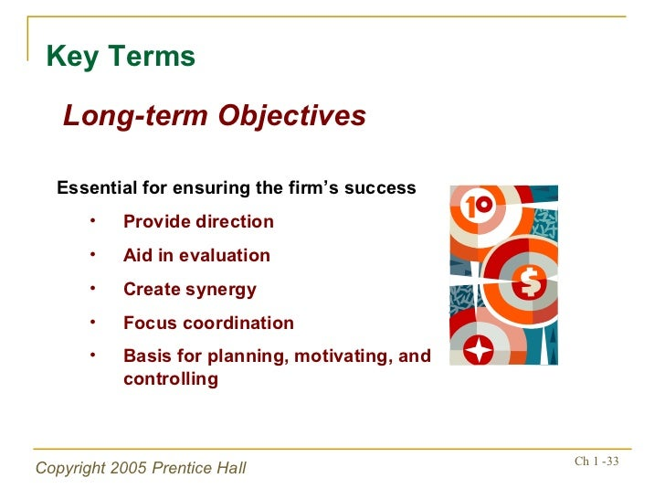 key terms in strategic management Internal strengths and internal weaknesses are an organization's controllable activities that are performed especially well or poorly they arise in the management.